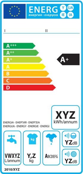 Ancienne étiquette énergie pour un lave-linge
