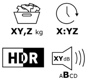 Certaines nouvelles infos et leurs symboles