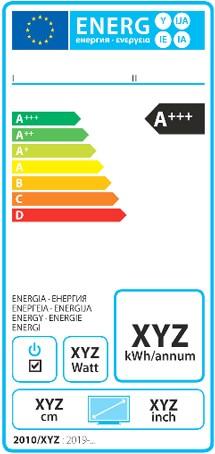 Ancienne étiquette énergie pour une télévision