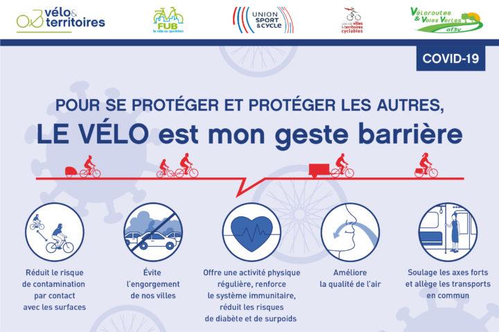 Le vélo, moyen de transport sûr pendant le coronavirus