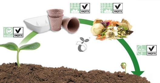 labels ok compost Vinçotte
