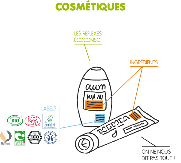 Surréaliste Les étiquettes sans prise de tête - les cosmétiques | écoconso ZF-58