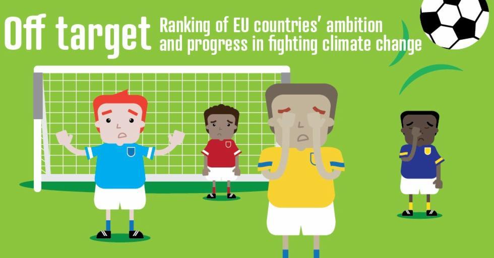 Climat : La Belgique mal classée par CAN Europe