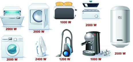 Doit on r apprendre utiliser l 39 lectricit coconso - Machine a laver sans electricite ...