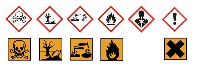 Pictos de danger des emballages de cosmétiques et de produits d'entretien