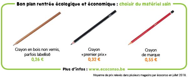 Du matériel scolaire sain et écologique peut aussi s'avérer moins cher