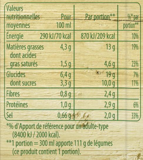 Exemple d'affichage nutritionnel avec indication des portions