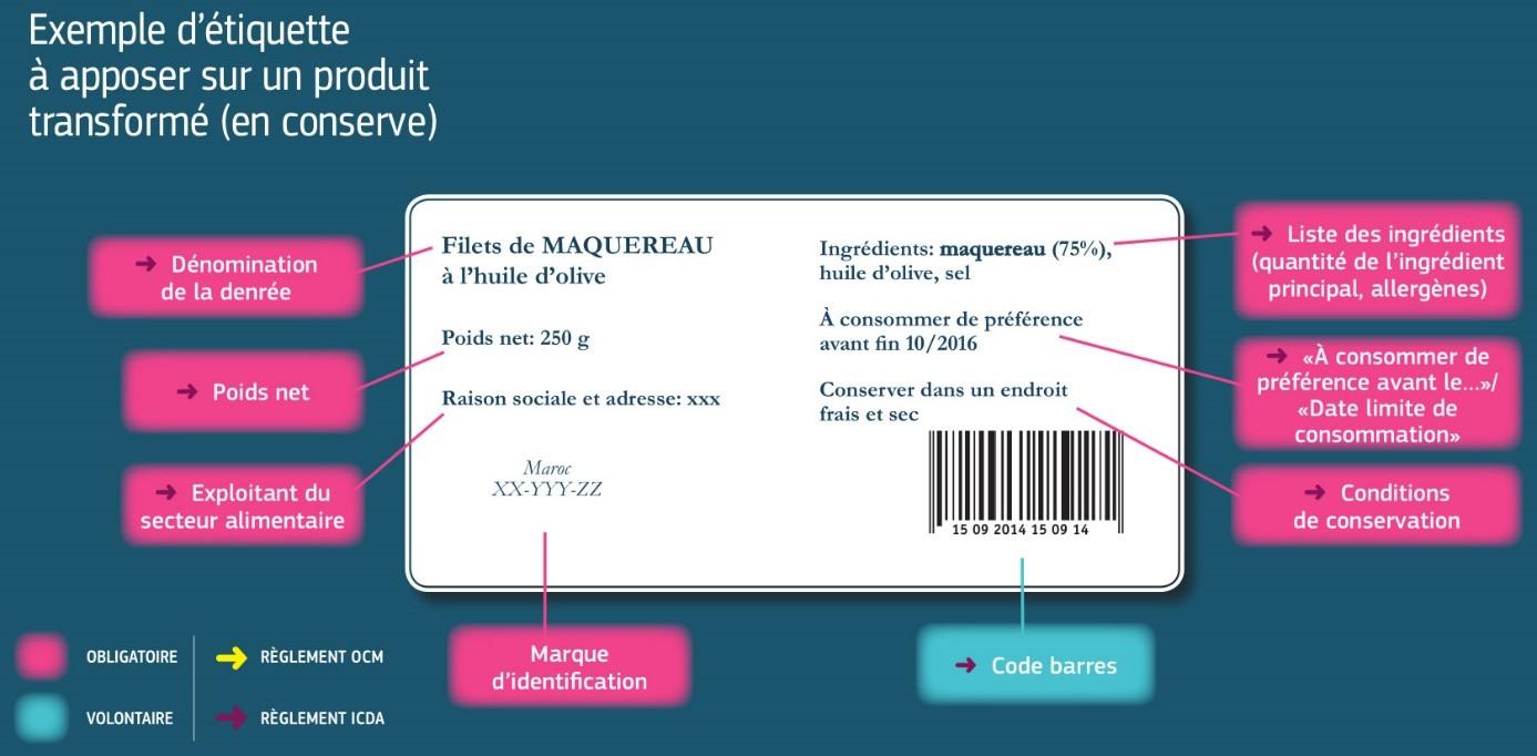 étiquette idéale pour un produit à base de poisson transformé