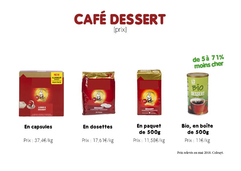 Le café bio en grand conditionnement 5 à 17% moins cher que le café de marque, non  bio