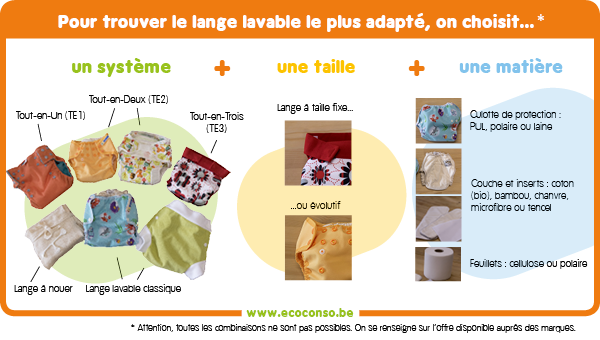 couche toujours taille 5 prix