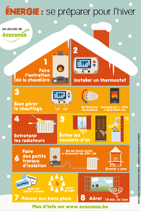 Économiser le chauffage : 8 conseils pour préparer l'hiver [Infographie]