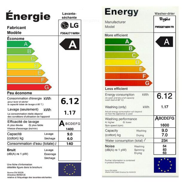 Étiquettes énergie de 2 machines lavante-séchante