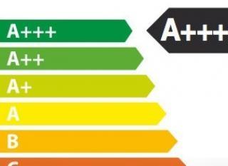 L'étiquette énergie classe les appareils en fonction de leur efficacité énergétique sur une échelle de lettres et de couleurs, la classe A (vert) étant la meilleure et la classe G (rouge) la pire.