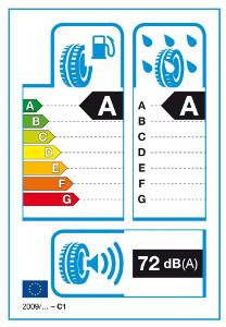 Etiquette énergie des pneus
