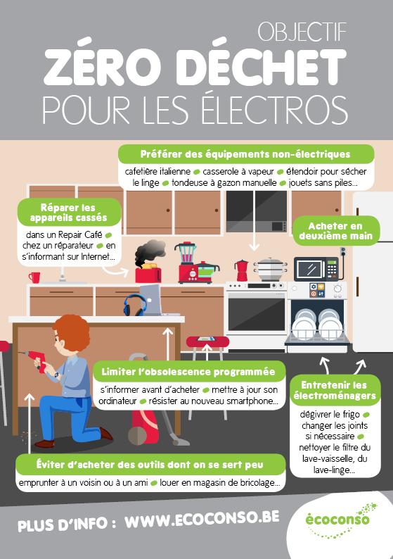 Objectif zéro déchet pour les électros : astuces