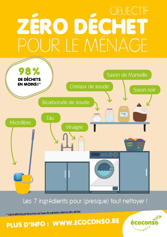 Objectif zéro déchet pour le ménage : astuces