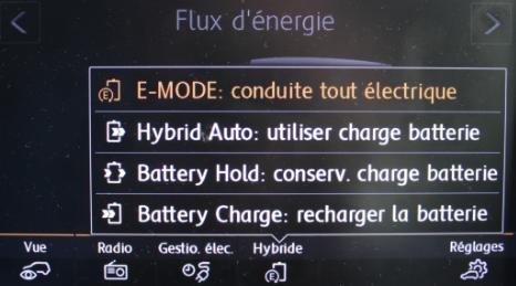 Les modes de conduite d'une voiture électrique