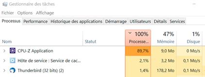 classer les processus en fonction de leur utilisation du CPU