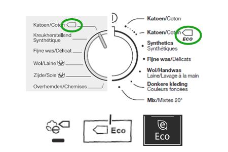 Programme ECO du lave-linge