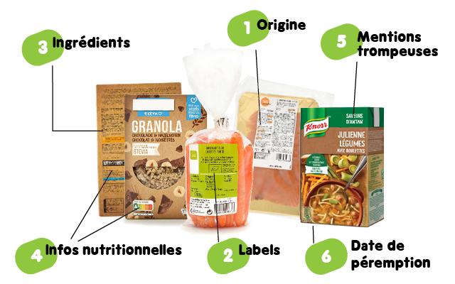 6 infos à lire sur l'étiquette alimentaire pour mieux consommer