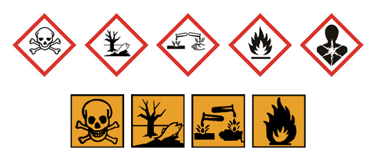 Pictogrammes de danger