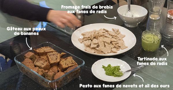 Recettes pour cuisiner les fanes des légumes, la peau des fruits...