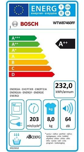 Étiquette énergie d'un sèche-linge à condensation muni d'une pompe à chaleur