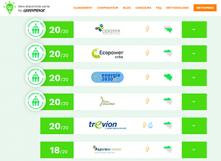 Classement fournisseurs énergie Greenpeace