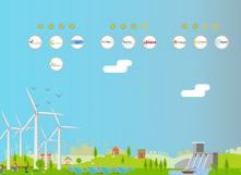 Les fournisseurs d'électricité verte